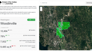 Green City Index | Woodinville